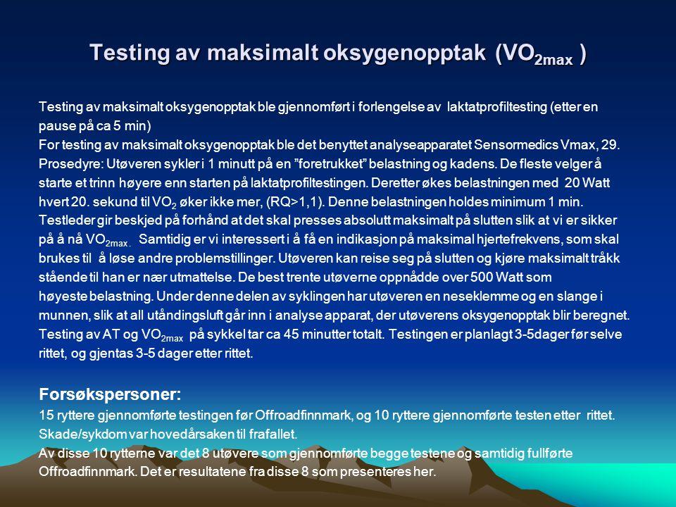 Testing av maksimalt oksygenopptak (VO 2max ) Testing av maksimalt oksygenopptak ble gjennomført i forlengelse av laktatprofiltesting (etter en pause på ca 5 min) For testing av maksimalt oksygenopptak ble det benyttet analyseapparatet Sensormedics Vmax, 29.