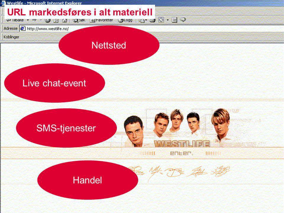 Nettsted Live chat-event SMS-tjenester Handel URL markedsføres i alt materiell