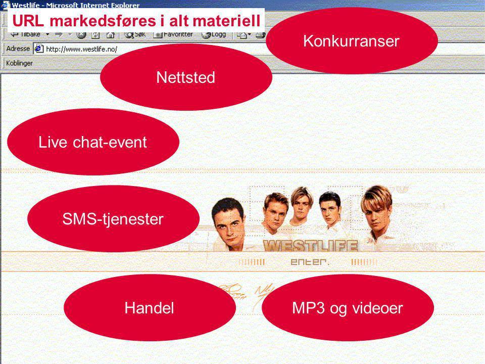 Nettsted Live chat-event SMS-tjenester MP3 og videoerHandel Konkurranser URL markedsføres i alt materiell