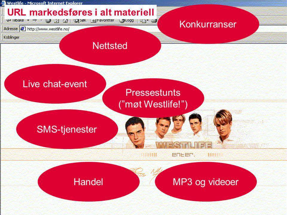 """Nettsted Live chat-event SMS-tjenester Handel Pressestunts (""""møt Westlife!"""") Konkurranser URL markedsføres i alt materiell MP3 og videoer"""