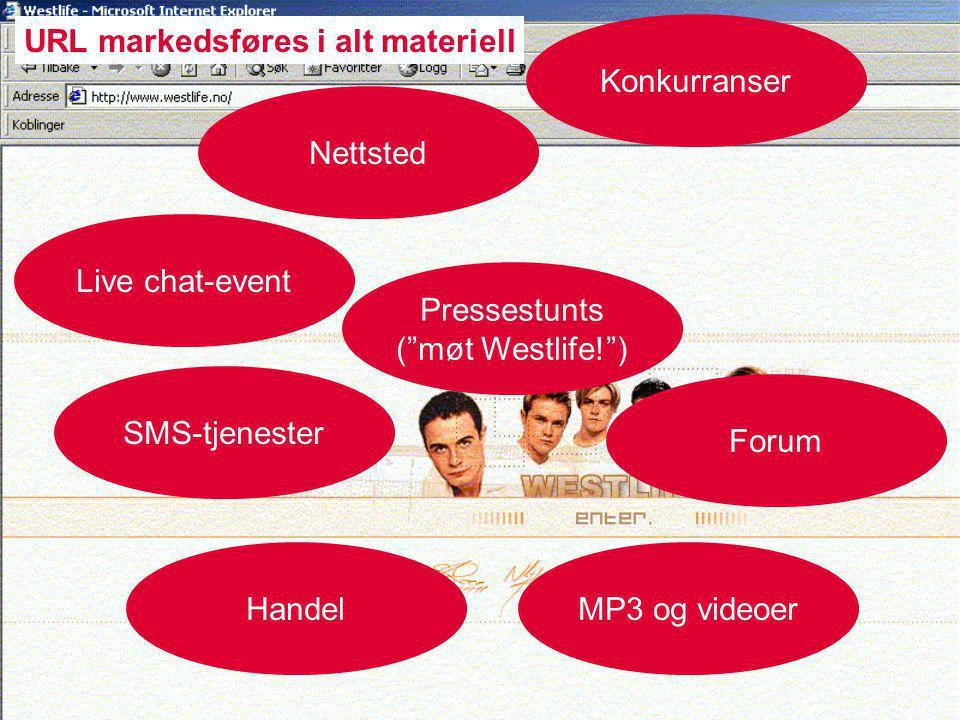 """Nettsted Live chat-event SMS-tjenester Handel Pressestunts (""""møt Westlife!"""") Konkurranser Forum URL markedsføres i alt materiell MP3 og videoer"""
