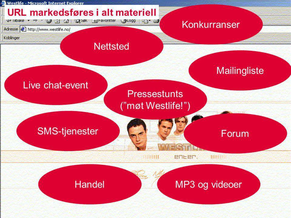 """Nettsted Live chat-event SMS-tjenester MP3 og videoerHandel Pressestunts (""""møt Westlife!"""") Konkurranser Mailingliste Forum URL markedsføres i alt mate"""
