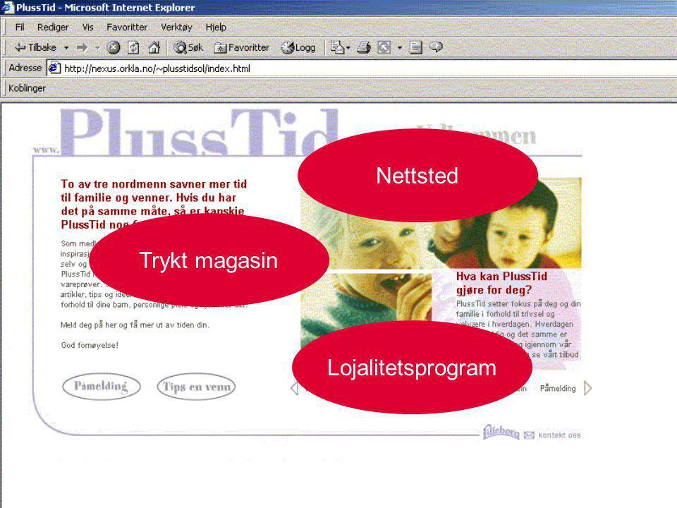 Nettsted Live chat-event SMS-tjenester MP3 og videoerHandel URL markedsføres i alt materiell