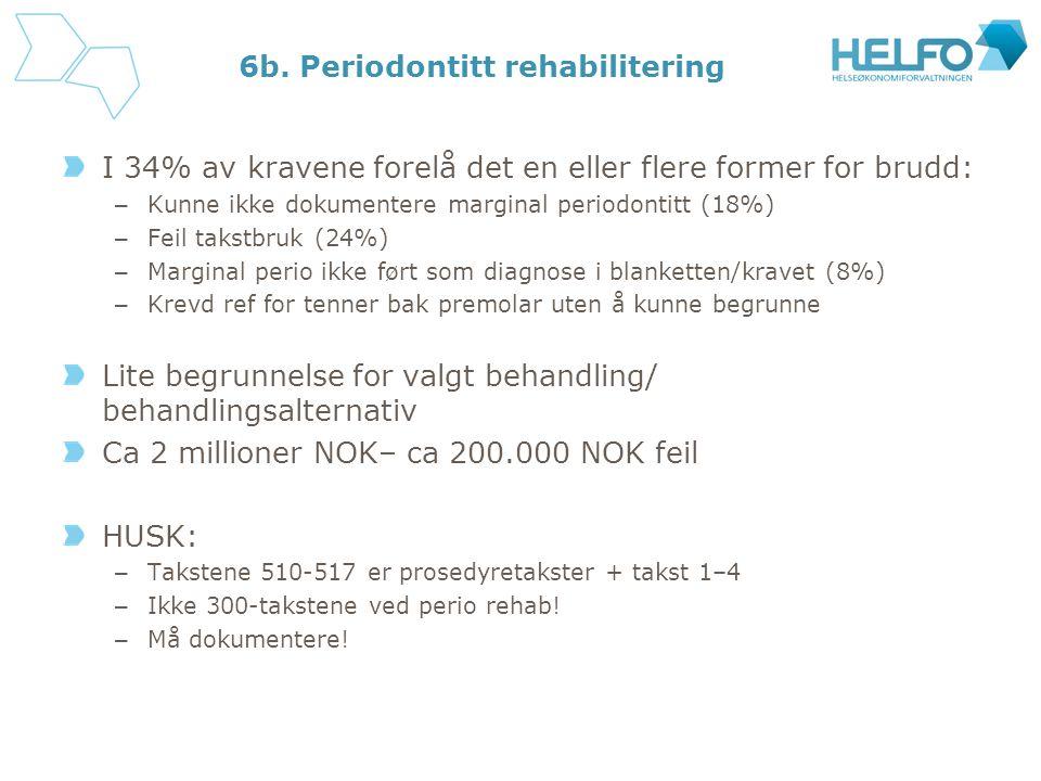 6b. Periodontitt rehabilitering I 34% av kravene forelå det en eller flere former for brudd: – Kunne ikke dokumentere marginal periodontitt (18%) – Fe