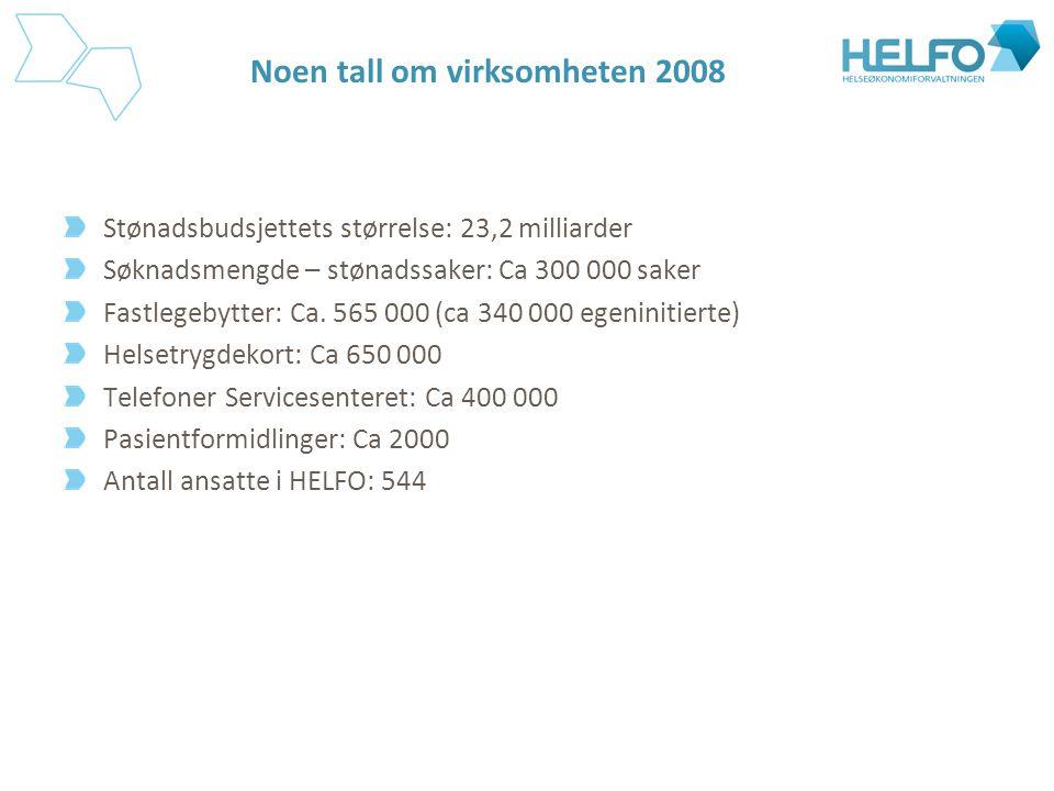 Noen tall om virksomheten 2008 Stønadsbudsjettets størrelse: 23,2 milliarder Søknadsmengde – stønadssaker: Ca 300 000 saker Fastlegebytter: Ca. 565 00