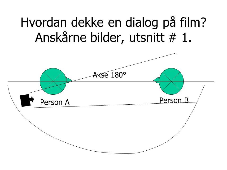 Person A Person B Hvordan dekke en dialog på film? Anskårne bilder, utsnitt # 1. Akse 180°