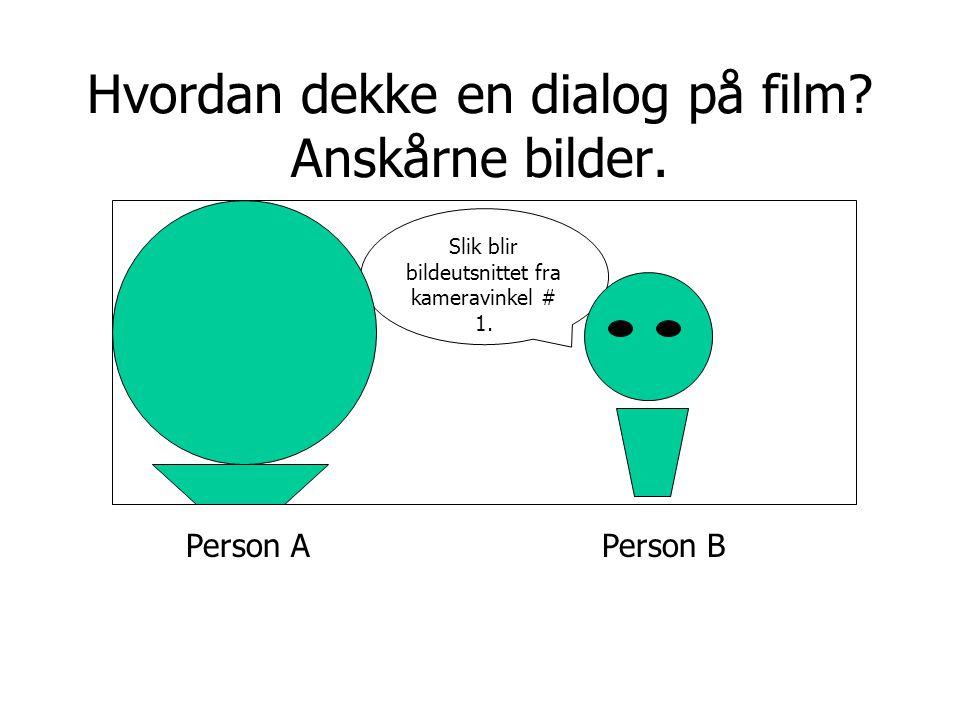 Person A Hvordan dekke en dialog på film? Anskårne bilder. Slik blir bildeutsnittet fra kameravinkel # 1. Person B