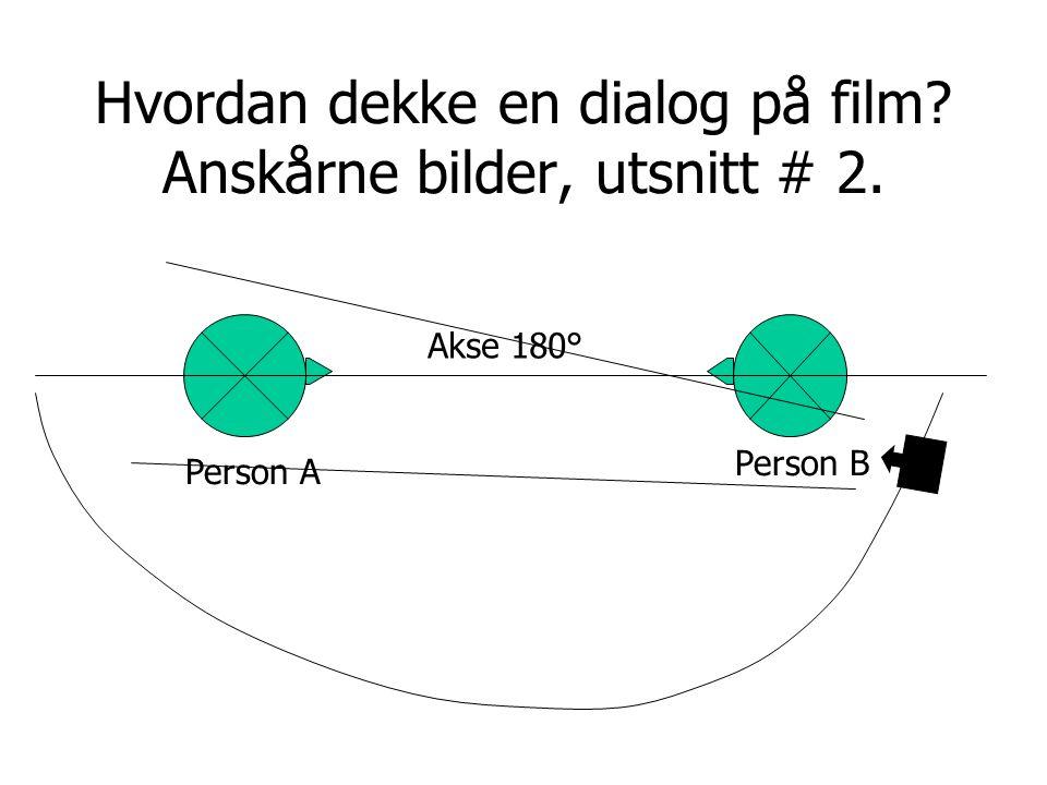 Person A Person B Hvordan dekke en dialog på film? Anskårne bilder, utsnitt # 2. Akse 180°