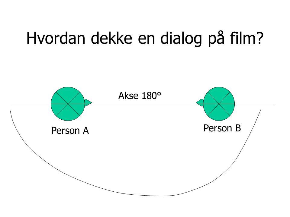 Person A Person B Hvordan dekke en dialog på film? Akse 180°