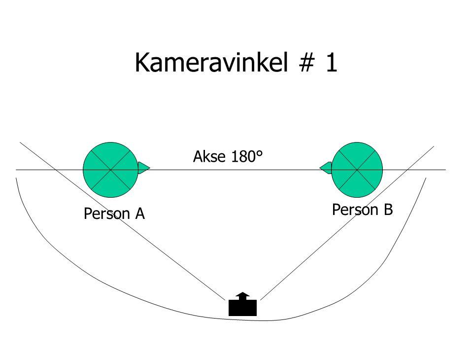 Person A Person B Kameravinkel # 1 Akse 180°