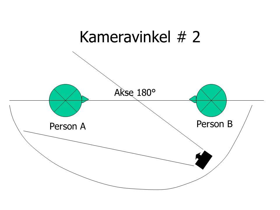 Person A Person B Kameravinkel # 2 Akse 180°