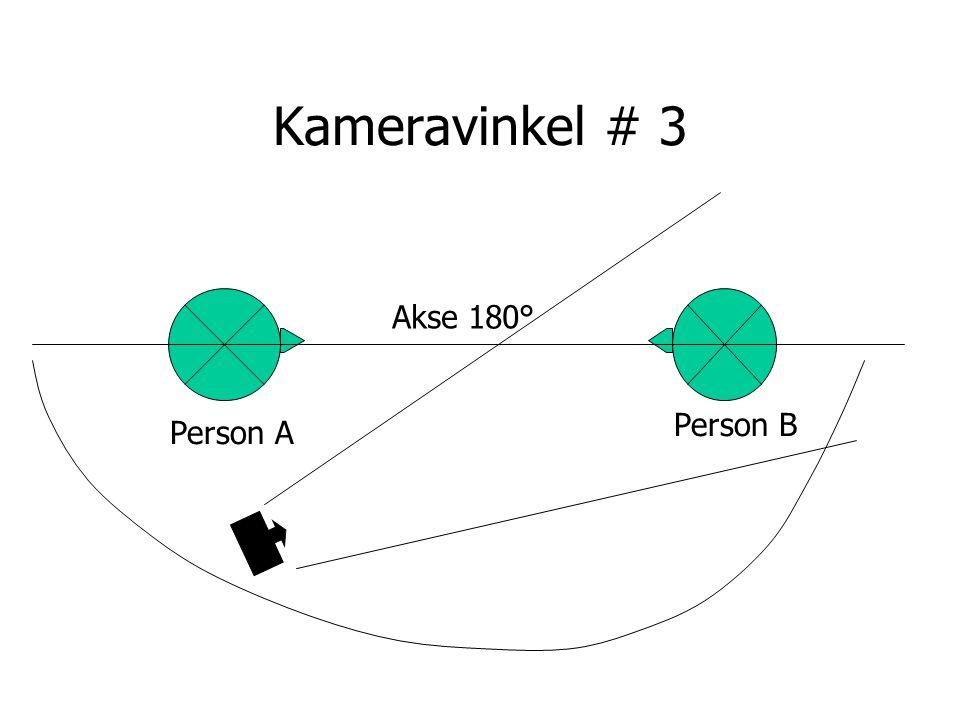 Person A Person B Kameravinkel # 3 Akse 180°