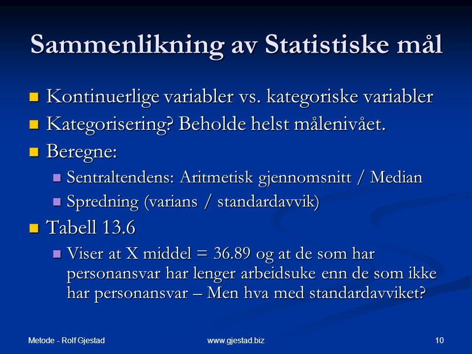 Metode - Rolf Gjestad 10www.gjestad.biz Sammenlikning av Statistiske mål  Kontinuerlige variabler vs. kategoriske variabler  Kategorisering? Beholde