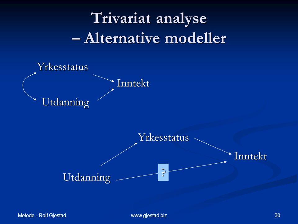 Metode - Rolf Gjestad 30www.gjestad.biz Trivariat analyse – Alternative modeller Yrkesstatus Utdanning Inntekt Utdanning Yrkesstatus Inntekt ?