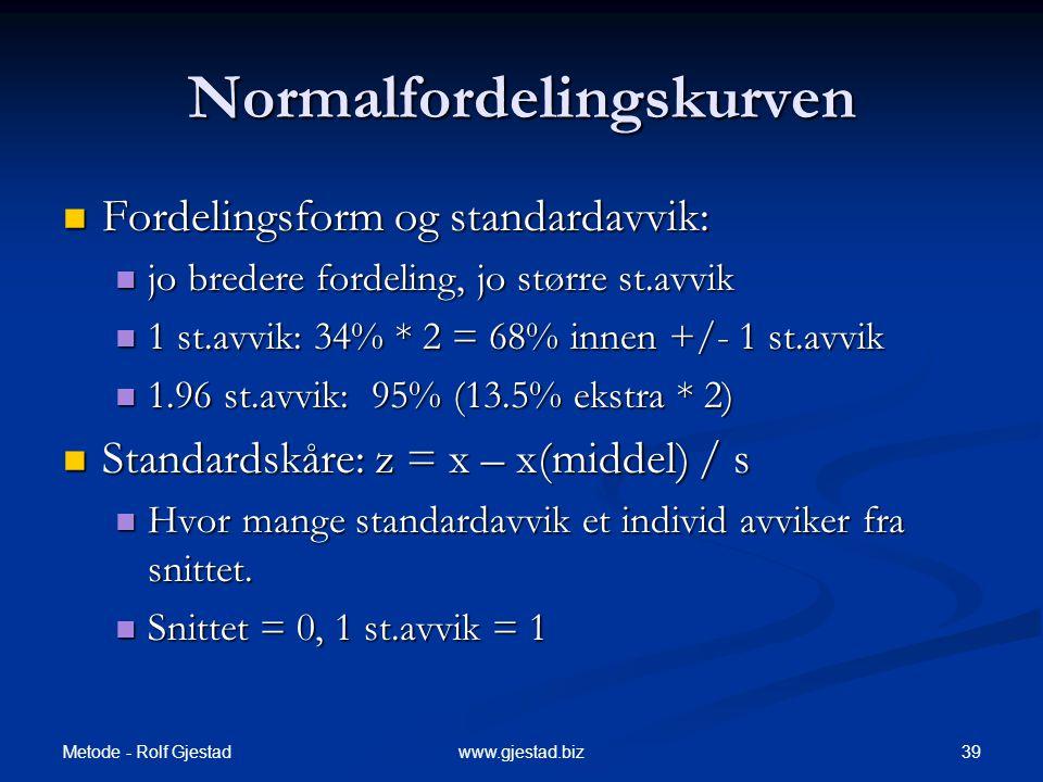 Metode - Rolf Gjestad 39www.gjestad.biz Normalfordelingskurven  Fordelingsform og standardavvik:  jo bredere fordeling, jo større st.avvik  1 st.av
