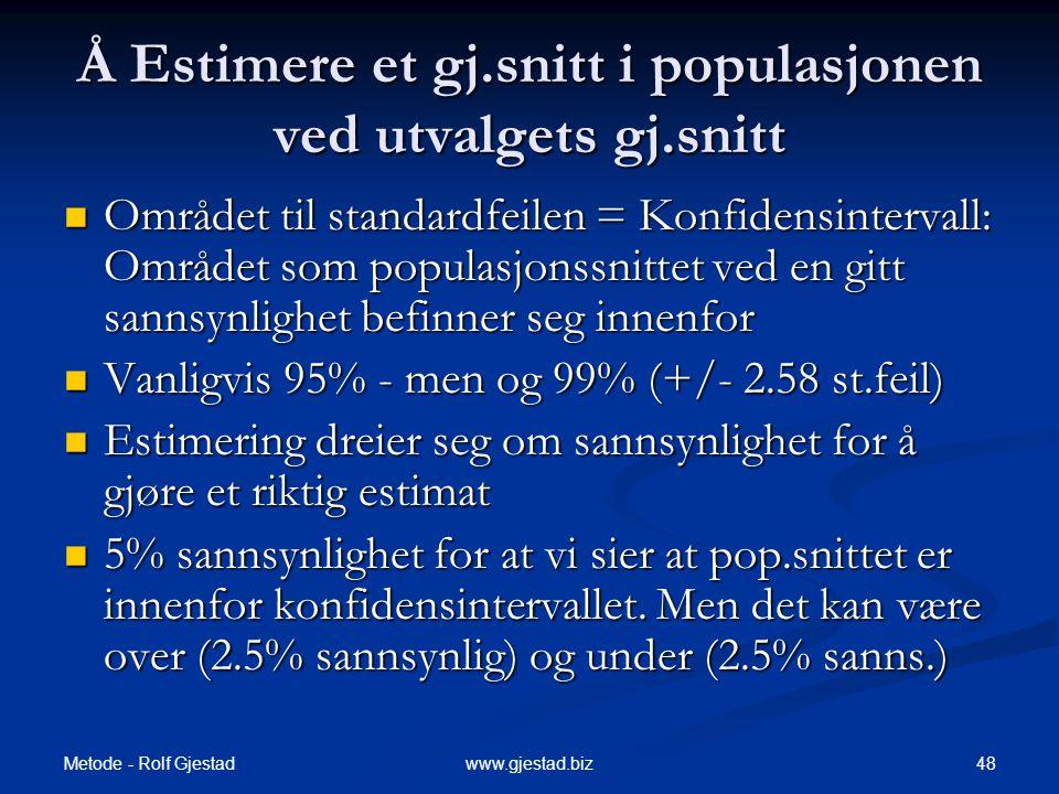 Metode - Rolf Gjestad 48www.gjestad.biz Å Estimere et gj.snitt i populasjonen ved utvalgets gj.snitt  Området til standardfeilen = Konfidensintervall