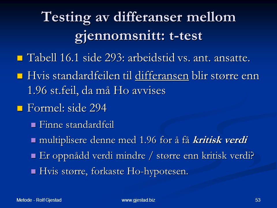 Metode - Rolf Gjestad 53www.gjestad.biz Testing av differanser mellom gjennomsnitt: t-test  Tabell 16.1 side 293: arbeidstid vs. ant. ansatte.  Hvis