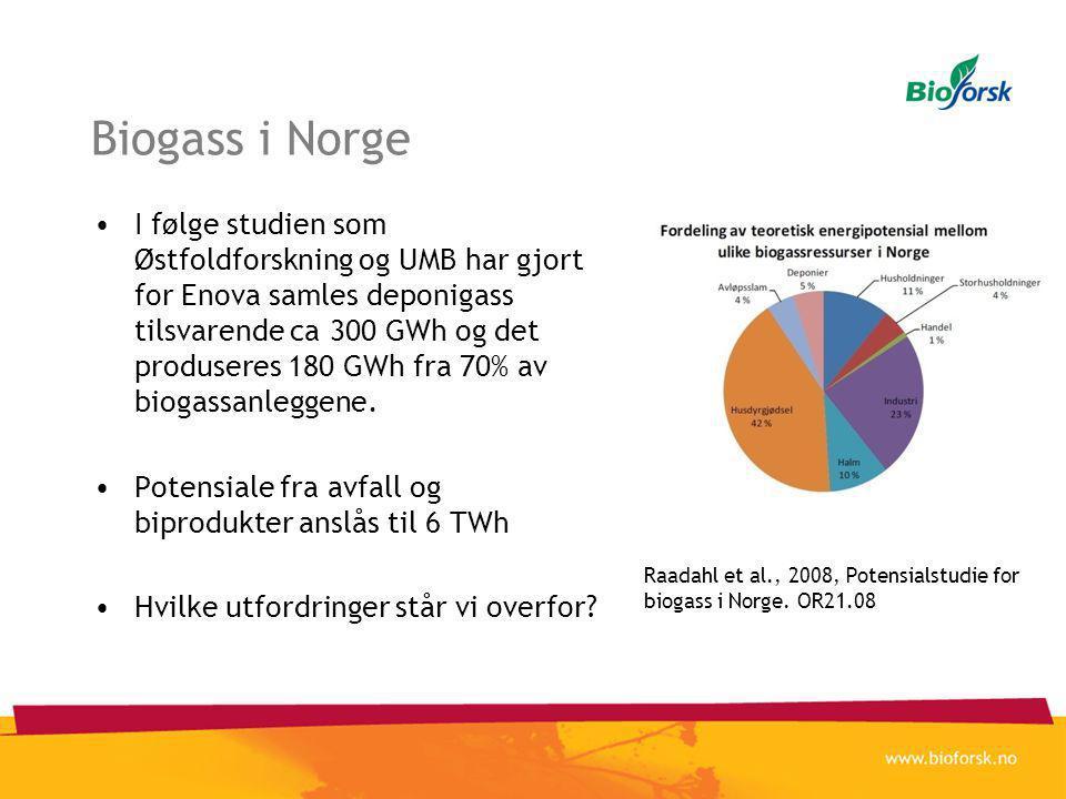 Biogass i Norge •I følge studien som Østfoldforskning og UMB har gjort for Enova samles deponigass tilsvarende ca 300 GWh og det produseres 180 GWh fra 70% av biogassanleggene.