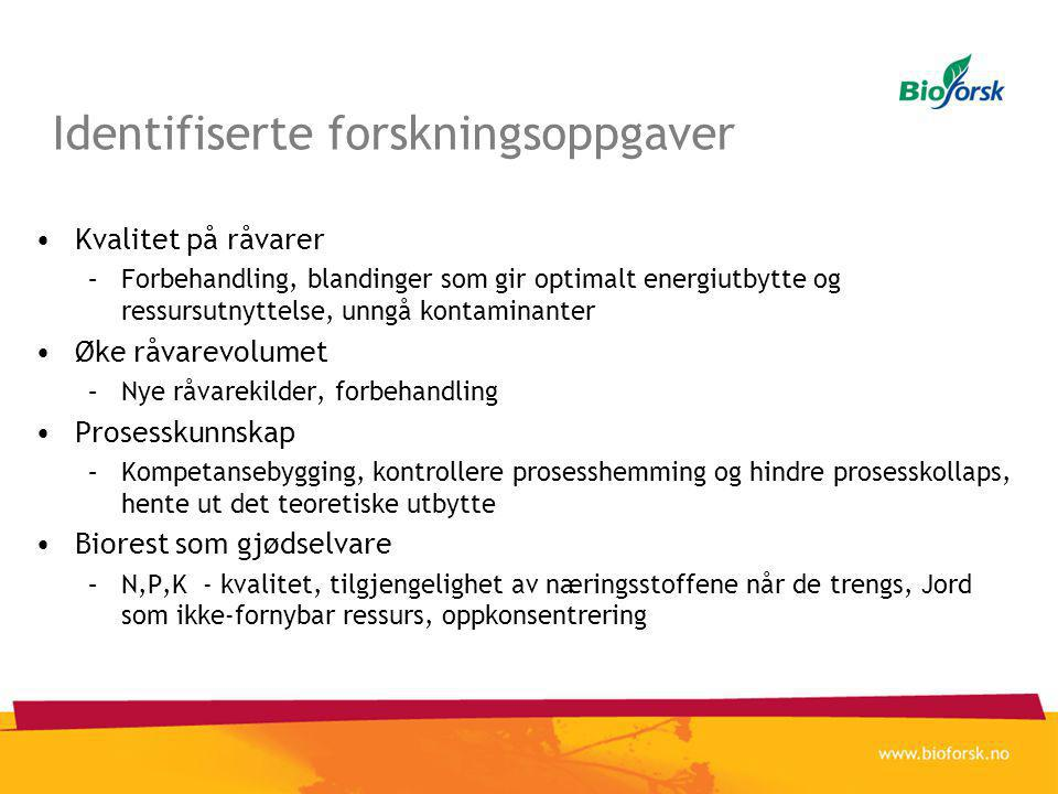 FME CenBio Struktur WP1.1 Feedstock supply SP 0: CenBio management and co-ordination – Lead: Lars Sørum (SINTEF) WP1.2 Logistics WP1.3 Biomass and residue character- istics and quality WP2.1 Combustion SP1 Biomass supply and residue utilization SP2 Conversion processes WP2.3 Pyrolysis WP2.2 Gasification WP2.4 Anaerobic digestion WP3.1 Small-scale SP3 Conversion technologies and emissions WP3.2 District heat WP3.3 Heat and power SP5 Knowledge Transfer and innovation WP5.1 Bioenergy Graduate School WP5.2 Knowledge transfer and dissemination WP5.3 Innovation management SP4 Sustainability assessments WP4.1 LCA WP4.2 Cost assessment and market analysis WP4.3 Ecosystem management WP3.4 Emissions WP1.4 Residues upgrading and use (includes industrial, forestry and agricultural use)
