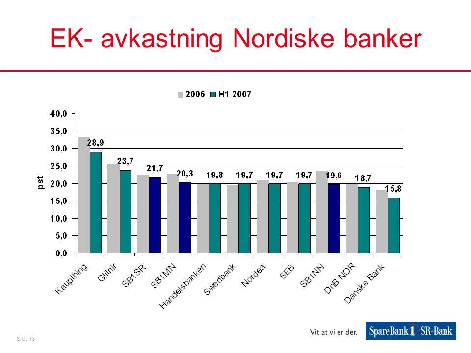 Side 13 EK- avkastning Nordiske banker