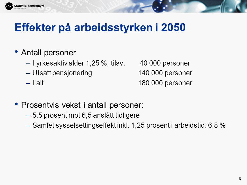 6 Effekter på arbeidsstyrken i 2050 • Antall personer –I yrkesaktiv alder 1,25 %, tilsv. 40 000 personer –Utsatt pensjonering140 000 personer –I alt18