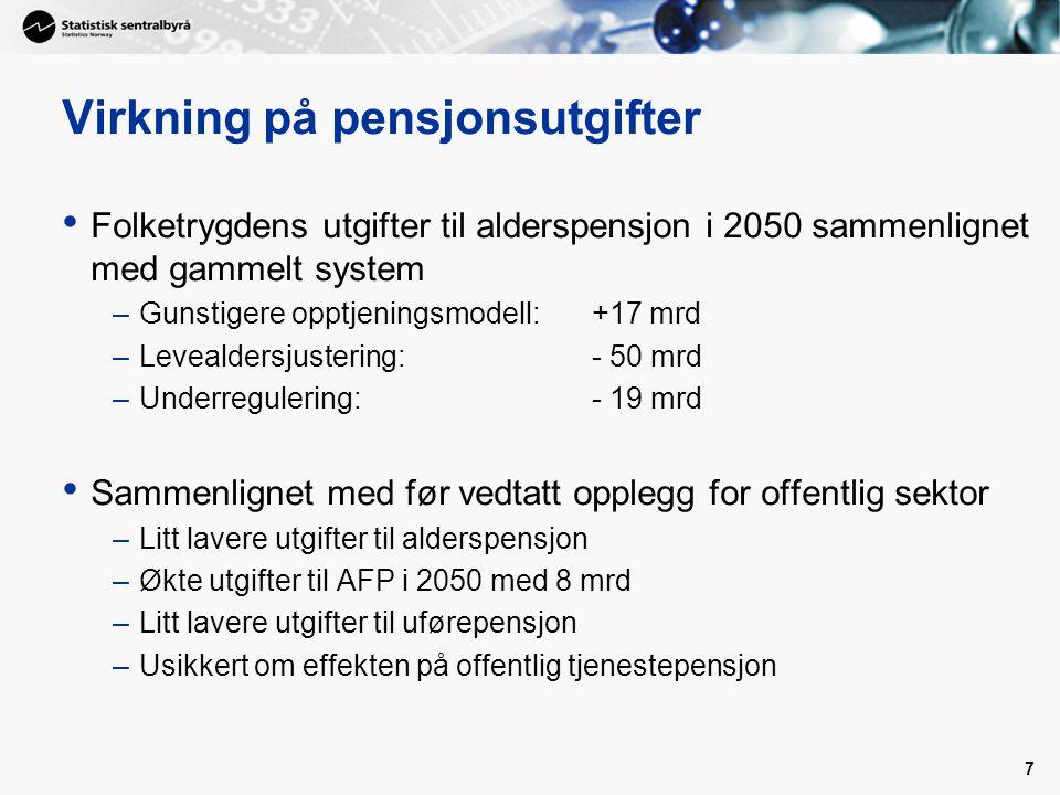 7 Virkning på pensjonsutgifter • Folketrygdens utgifter til alderspensjon i 2050 sammenlignet med gammelt system –Gunstigere opptjeningsmodell:+17 mrd –Levealdersjustering:- 50 mrd –Underregulering:- 19 mrd • Sammenlignet med før vedtatt opplegg for offentlig sektor –Litt lavere utgifter til alderspensjon –Økte utgifter til AFP i 2050 med 8 mrd –Litt lavere utgifter til uførepensjon –Usikkert om effekten på offentlig tjenestepensjon