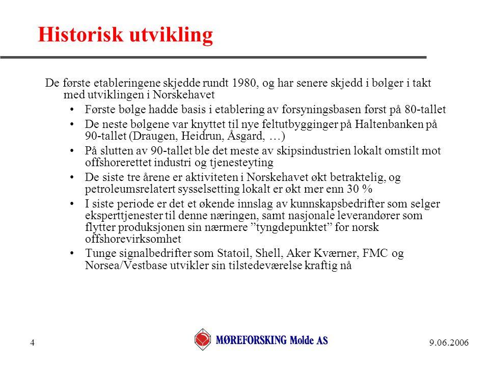 9.06.20064 Historisk utvikling De første etableringene skjedde rundt 1980, og har senere skjedd i bølger i takt med utviklingen i Norskehavet •Første