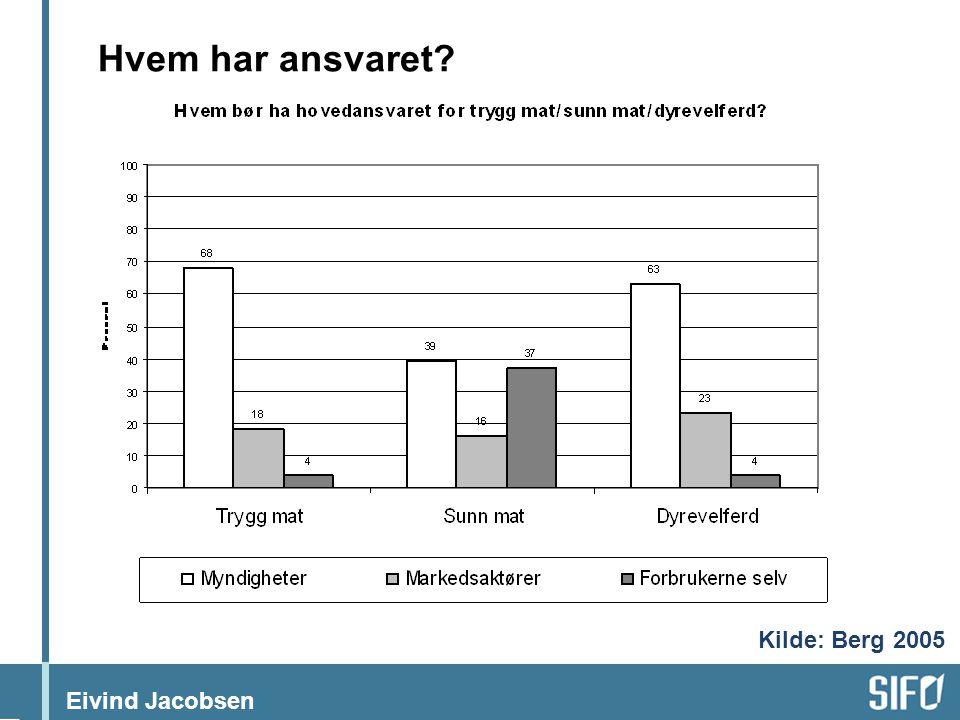 Eivind Jacobsen Kilde: Berg 2005 Hvem har ansvaret?