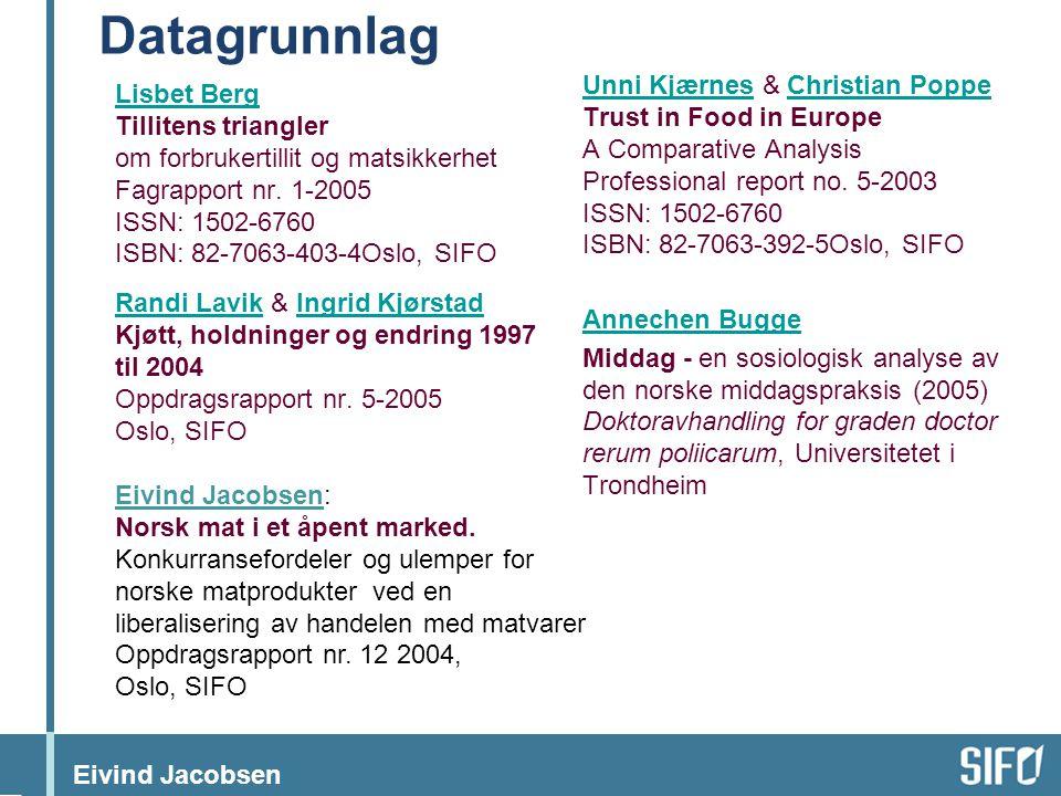 Eivind Jacobsen Datagrunnlag Unni KjærnesUnni Kjærnes & Christian Poppe Trust in Food in EuropeChristian Poppe A Comparative Analysis Professional rep