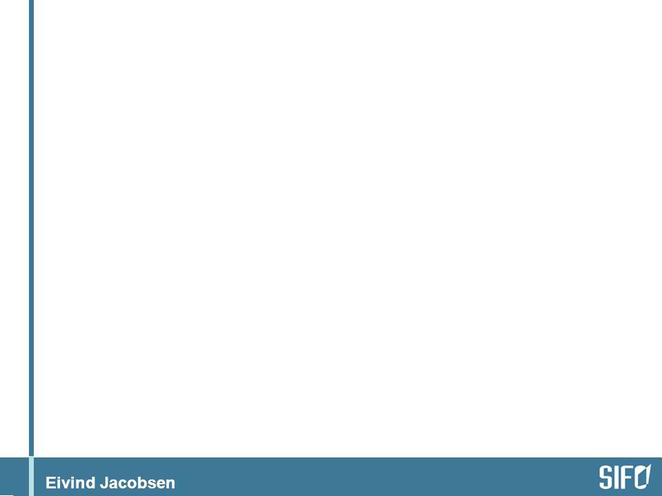 Eivind Jacobsen