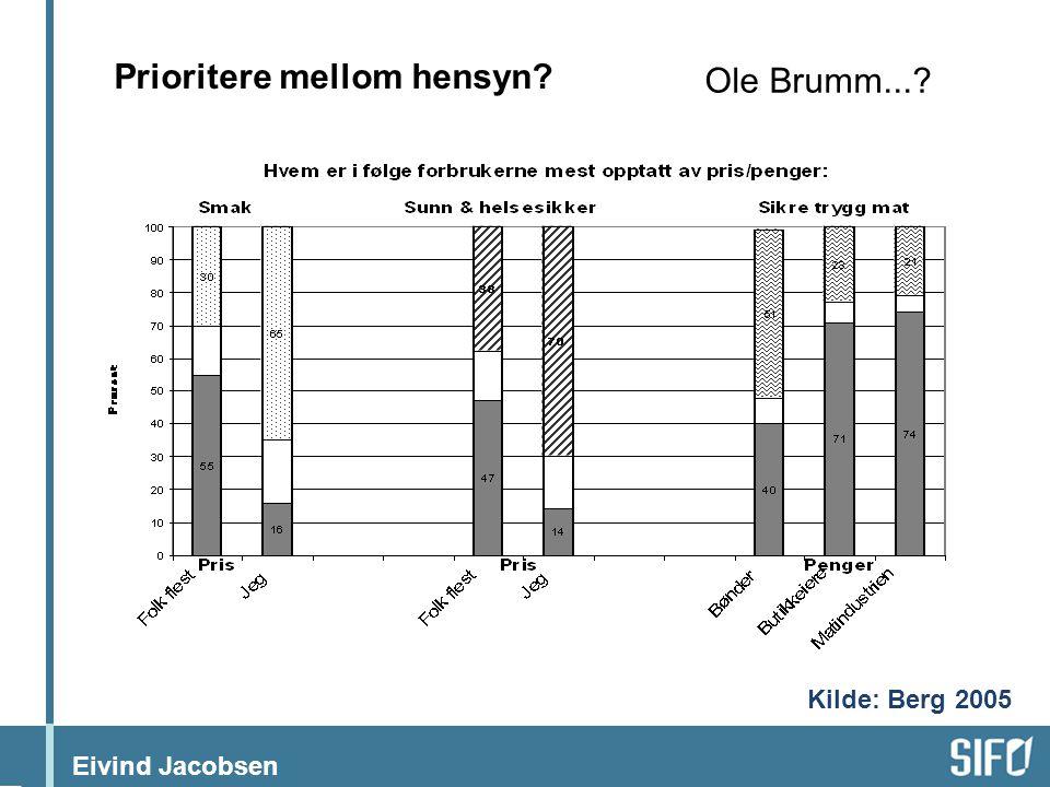Eivind Jacobsen Kilde: Berg 2005 Prioritere mellom hensyn? Ole Brumm...?