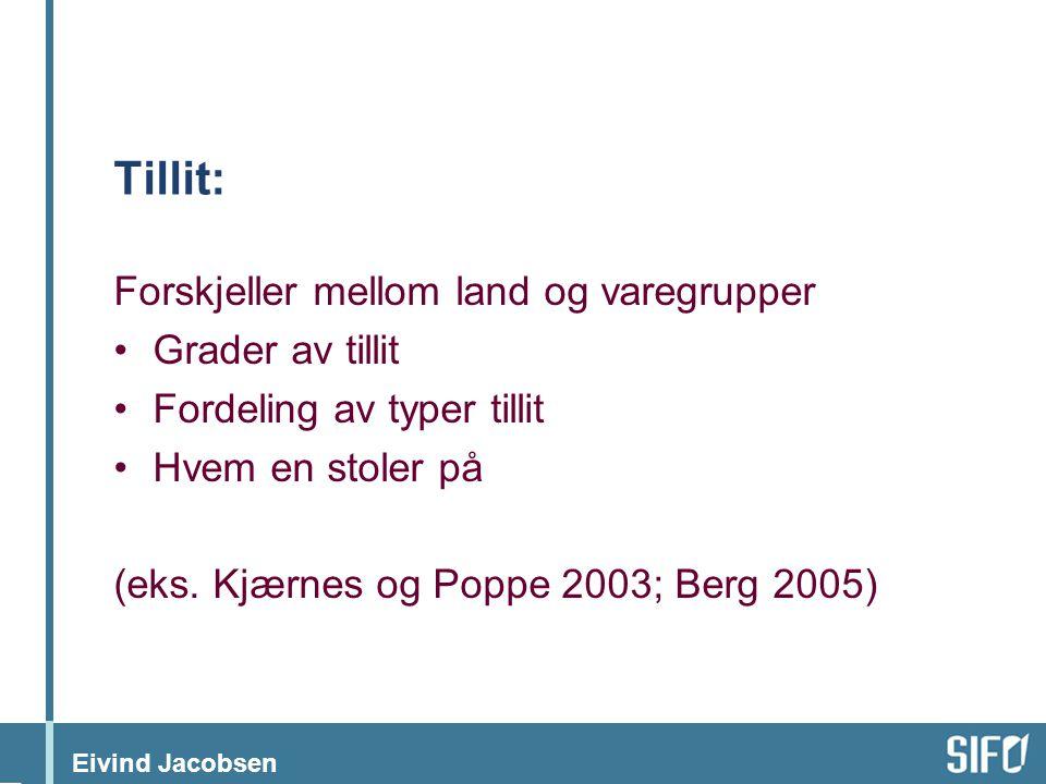 Eivind Jacobsen Tillit: Forskjeller mellom land og varegrupper •Grader av tillit •Fordeling av typer tillit •Hvem en stoler på (eks. Kjærnes og Poppe