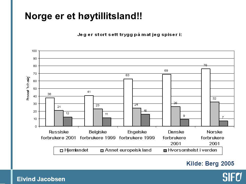 Eivind Jacobsen Kilde: Berg 2005 Norge er et høytillitsland!!