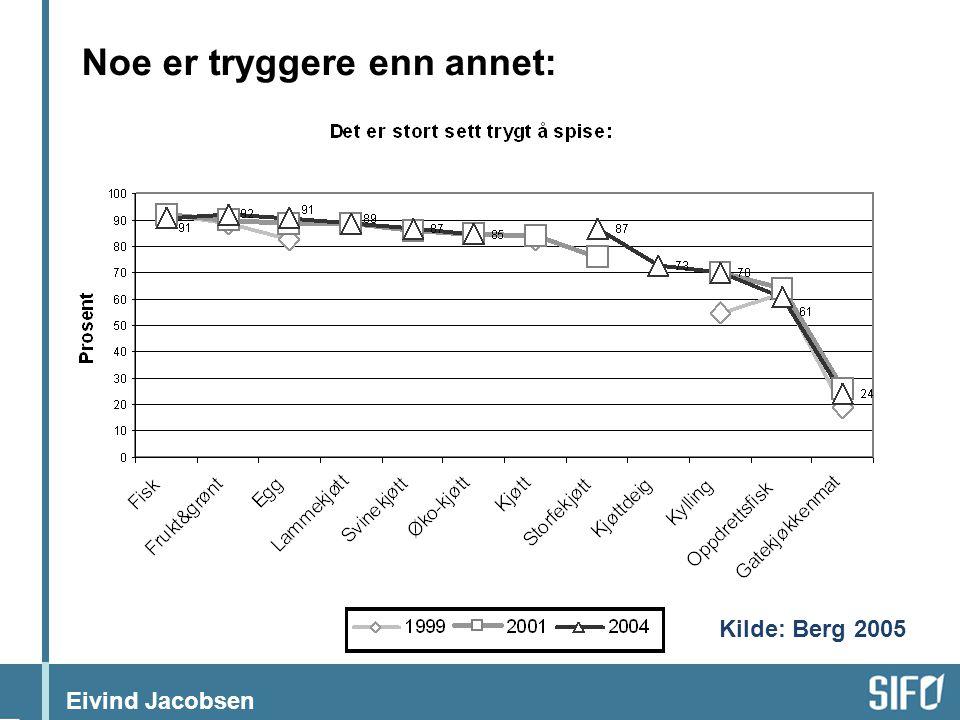 Eivind Jacobsen Kilde: Berg 2005 Noe er tryggere enn annet: