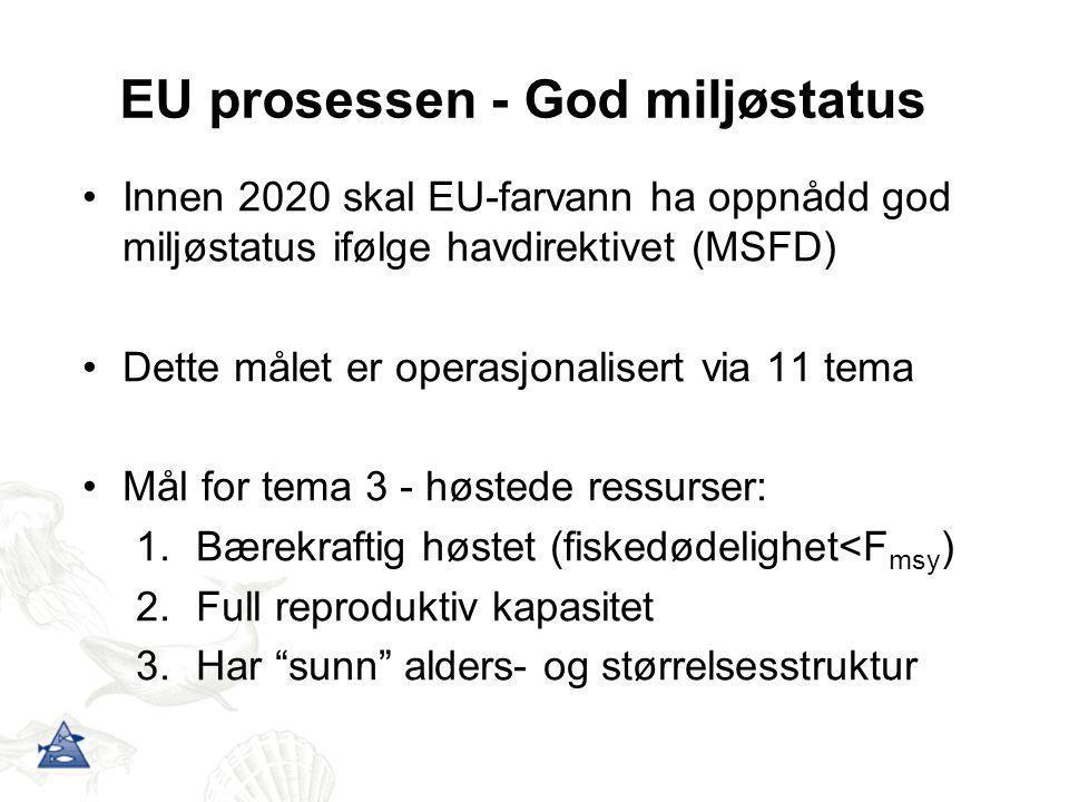 EU prosessen - God miljøstatus •Innen 2020 skal EU-farvann ha oppnådd god miljøstatus ifølge havdirektivet (MSFD) •Dette målet er operasjonalisert via