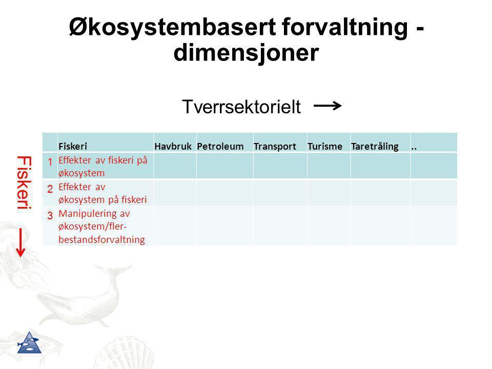 Tverrsektorielt Fiskeri Økosystembasert forvaltning - dimensjoner FiskeriHavbrukPetroleumTransportTurismeTaretråling.. 1 Effekter av fiskeri på økosys