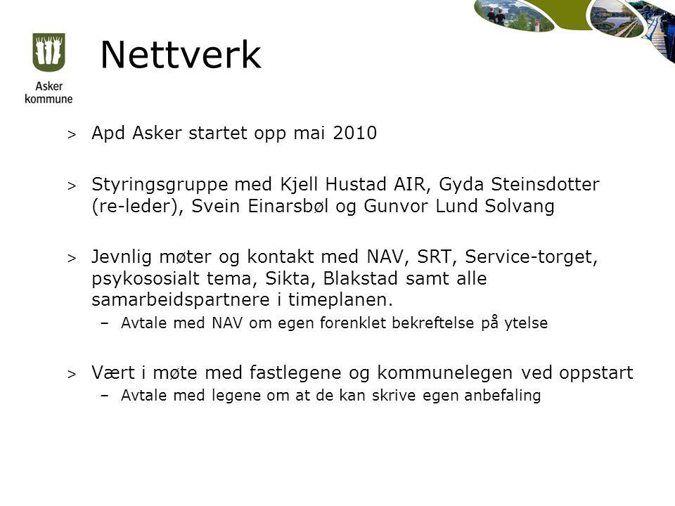 Nettverk > Apd Asker startet opp mai 2010 > Styringsgruppe med Kjell Hustad AIR, Gyda Steinsdotter (re-leder), Svein Einarsbøl og Gunvor Lund Solvang