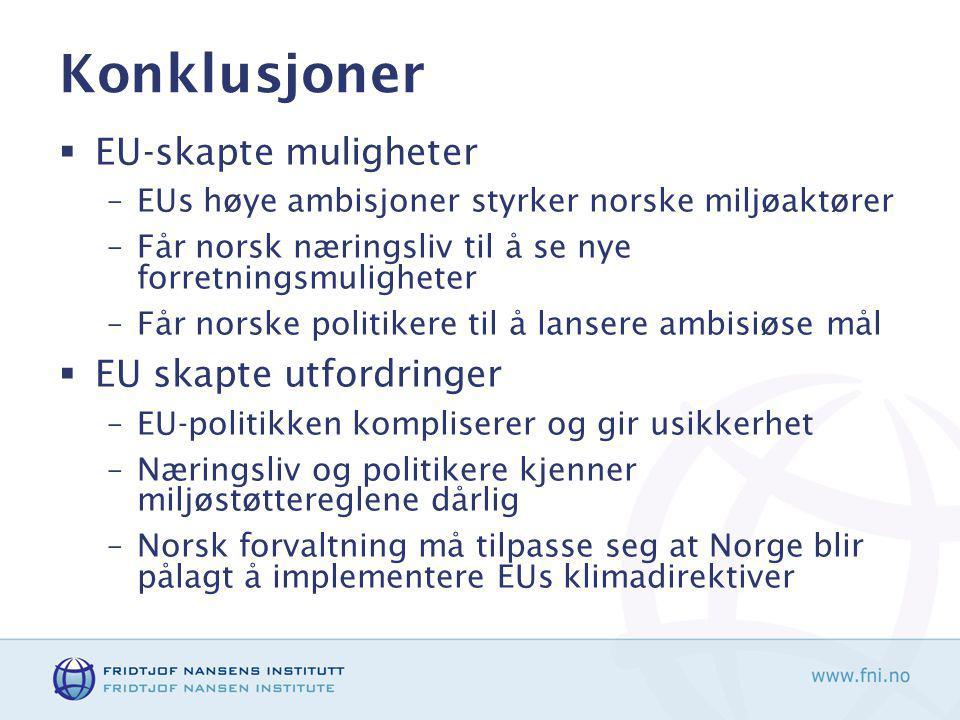 Konklusjoner  EU-skapte muligheter –EUs høye ambisjoner styrker norske miljøaktører –Får norsk næringsliv til å se nye forretningsmuligheter –Får norske politikere til å lansere ambisiøse mål  EU skapte utfordringer –EU-politikken kompliserer og gir usikkerhet –Næringsliv og politikere kjenner miljøstøttereglene dårlig –Norsk forvaltning må tilpasse seg at Norge blir pålagt å implementere EUs klimadirektiver