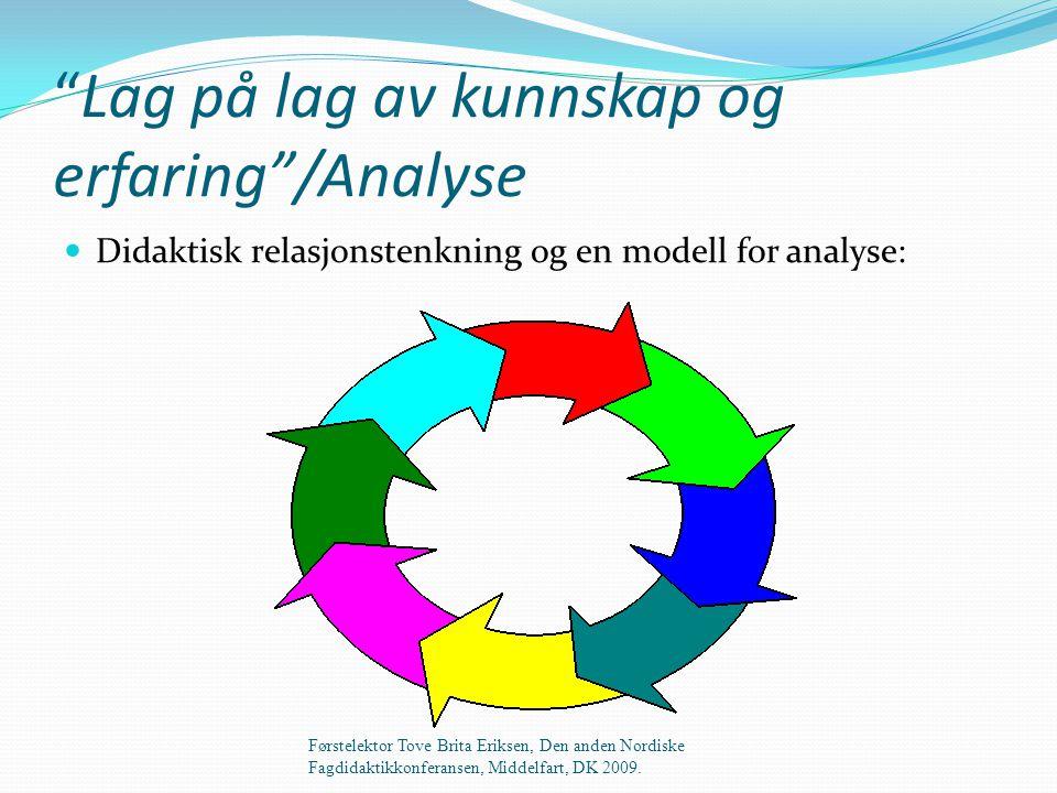 Lag på lag av kunnskap og erfaring /Analyse  Didaktisk relasjonstenkning og en modell for analyse: Førstelektor Tove Brita Eriksen, Den anden Nordiske Fagdidaktikkonferansen, Middelfart, DK 2009.