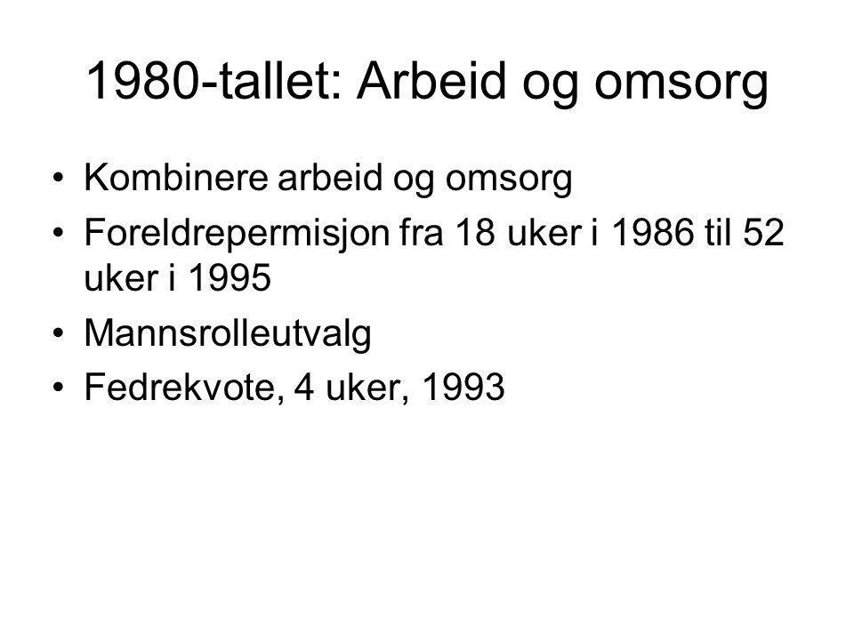 1980-tallet: Arbeid og omsorg •Kombinere arbeid og omsorg •Foreldrepermisjon fra 18 uker i 1986 til 52 uker i 1995 •Mannsrolleutvalg •Fedrekvote, 4 uker, 1993