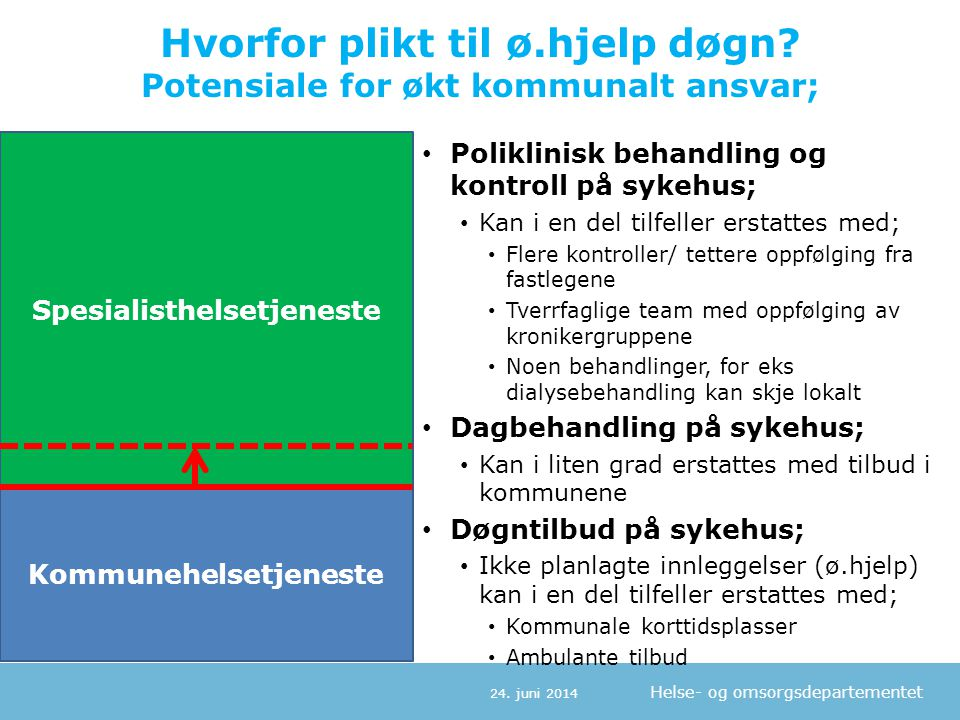Helse- og omsorgsdepartementet Hvorfor plikt til ø.hjelp døgn? Potensiale for økt kommunalt ansvar; • Poliklinisk behandling og kontroll på sykehus; •