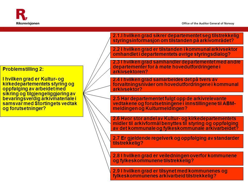 15 Problemstilling 2: I hvilken grad er Kultur- og kirkedepartementets styring og oppfølging av arbeidet med sikring og tilgjengeliggjøring av bevaringsverdig arkivmateriale i samsvar med Stortingets vedtak og forutsetninger.