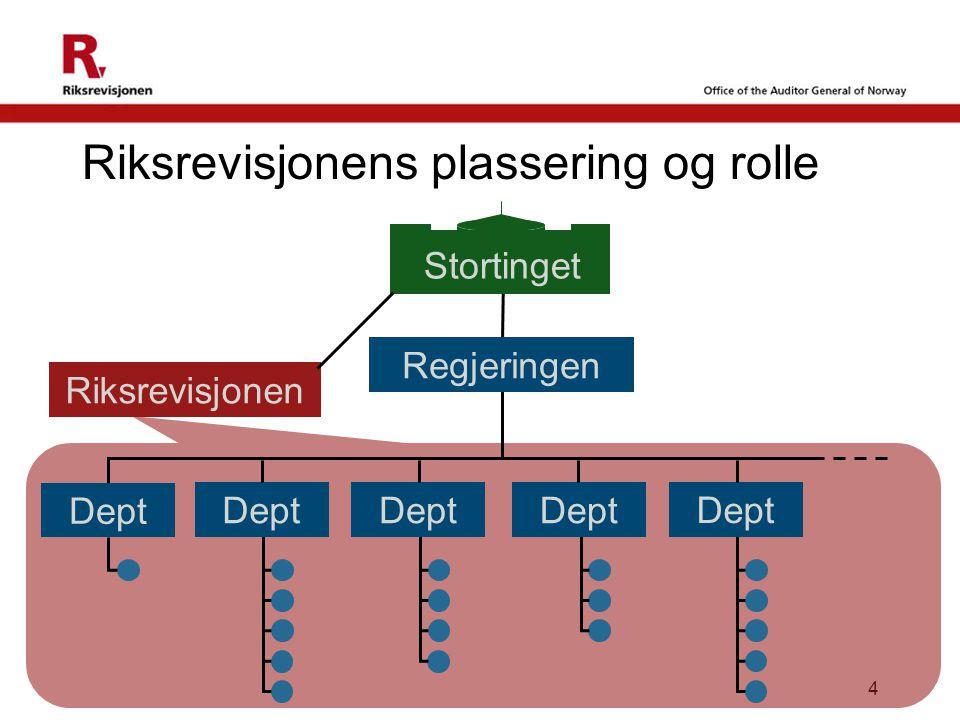4 Riksrevisjonens plassering og rolle Riksrevisjonen Dept Stortinget Regjeringen