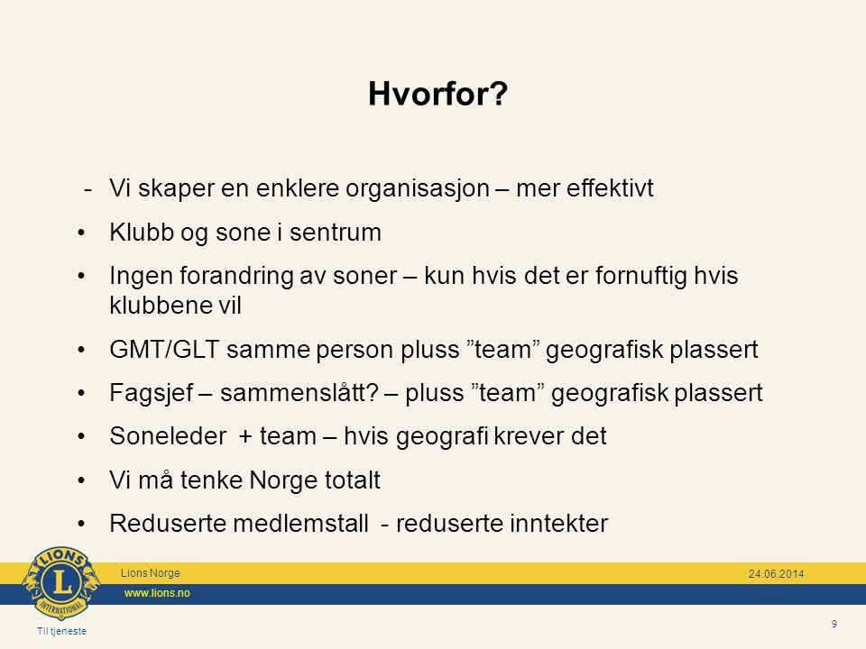Til tjeneste Lions Norge www.lions.no 9 24.06.2014 Hvorfor? -Vi skaper en enklere organisasjon – mer effektivt •Klubb og sone i sentrum •Ingen forandr