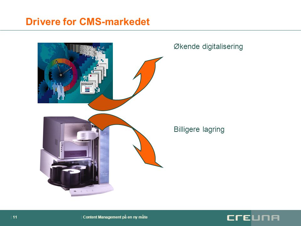 | Content Management på en ny måte| 11 Drivere for CMS-markedet Økende digitalisering Billigere lagring