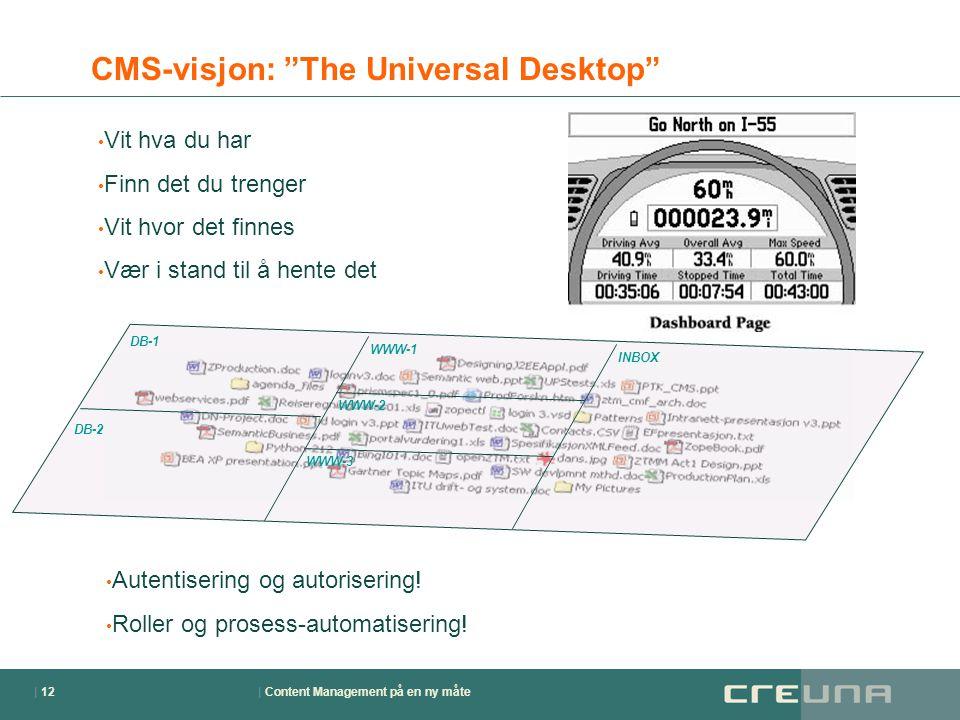 | Content Management på en ny måte| 12 CMS-visjon: The Universal Desktop WWW-1 WWW-2 WWW-3 INBOX DB-1 DB-2 • Vit hva du har • Finn det du trenger • Vit hvor det finnes • Vær i stand til å hente det • Autentisering og autorisering.