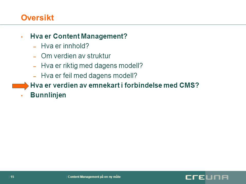 | Content Management på en ny måte| 15 Oversikt • Hva er Content Management? – Hva er innhold? – Om verdien av struktur – Hva er riktig med dagens mod