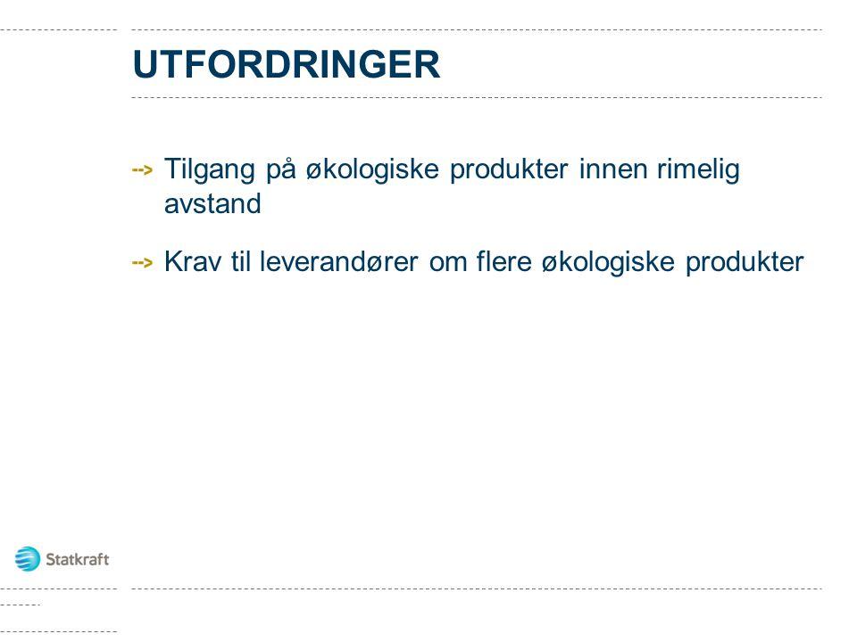 UTFORDRINGER Tilgang på økologiske produkter innen rimelig avstand Krav til leverandører om flere økologiske produkter