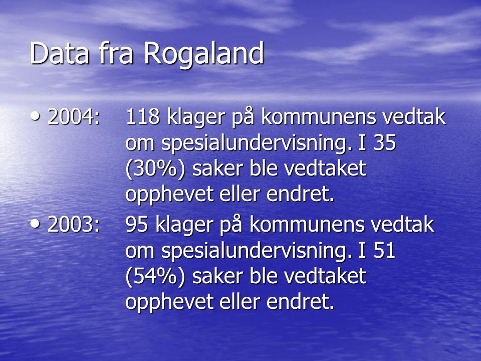 Data fra Rogaland • 2004:118 klager på kommunens vedtak om spesialundervisning. I 35 (30%) saker ble vedtaket opphevet eller endret. • 2003:95 klager