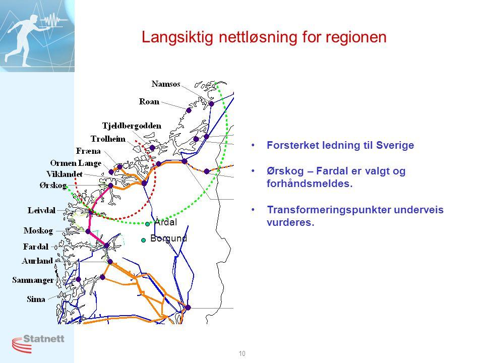 10 Langsiktig nettløsning for regionen •Forsterket ledning til Sverige •Ørskog – Fardal er valgt og forhåndsmeldes. •Transformeringspunkter underveis